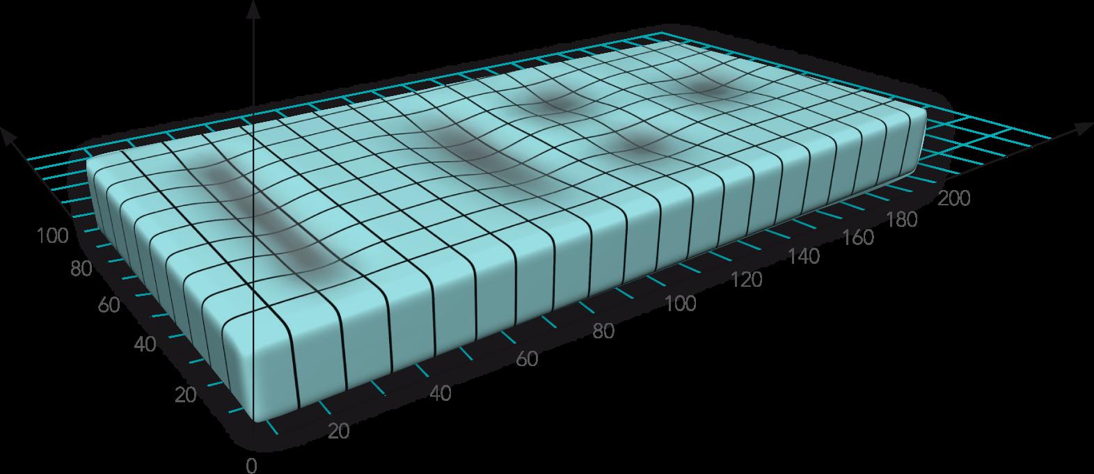 Diagramm mit Matratze